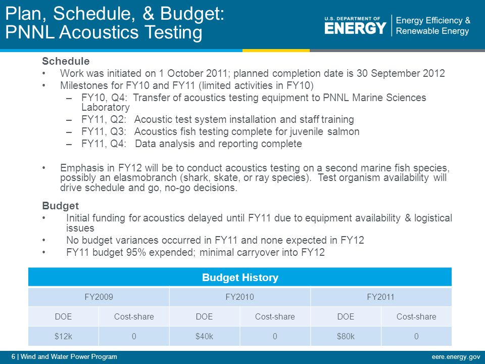7 | Wind and Water Power Programeere.energy.gov Plan, Schedule, & Budget: PNNL Physical Effects Review Schedule Work was initiated on 1 October 2010; completed on 30 September 2012.
