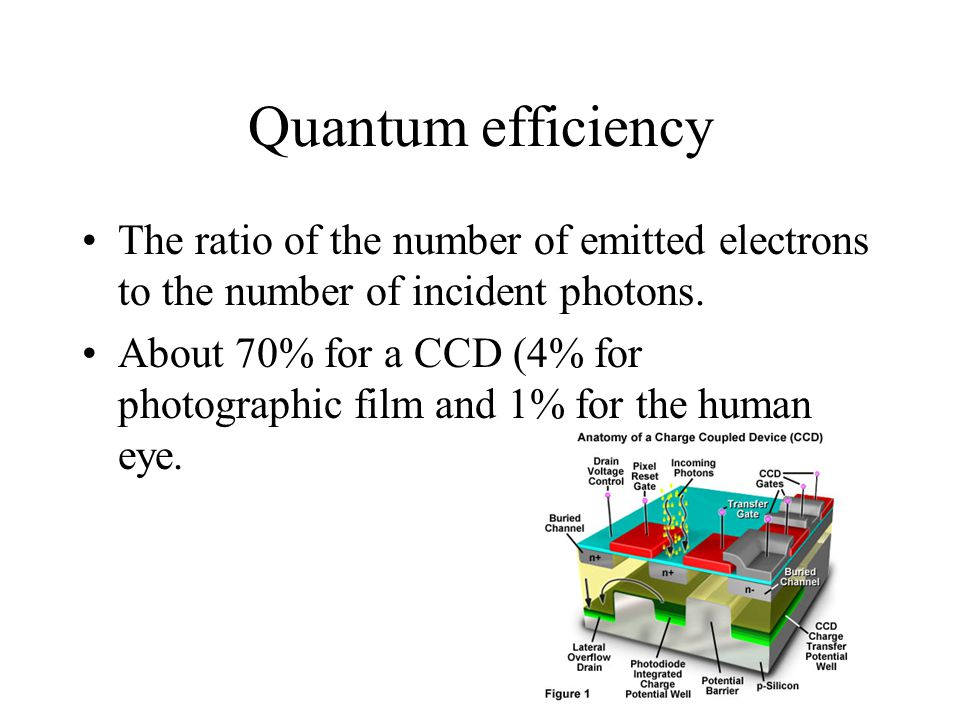 Quantum efficiency The ratio of the number of emitted electrons to the number of incident photons. About 70% for a CCD (4% for photographic film and 1