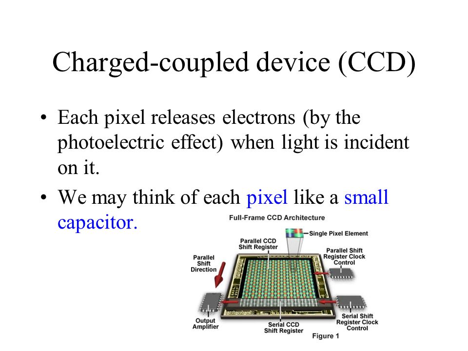 Charged-coupled device (CCD) Each pixel releases electrons (by the photoelectric effect) when light is incident on it.