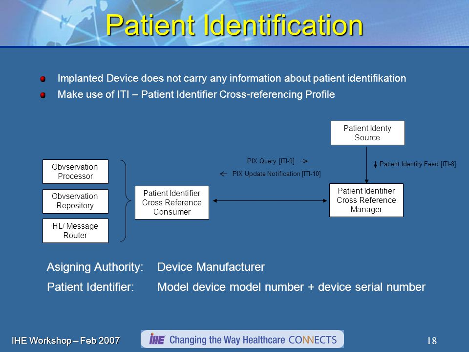 IHE Workshop – Feb Patient Identification Implanted Device does not carry any information about patient identifikation Make use of ITI – Patient Identifier Cross-referencing Profile Patient Identy Source Patient Identifier Cross Reference Manager Patient Identifier Cross Reference Consumer Obvservation Processor Obvservation Repository HL/ Message Router PIX Query [ITI-9] PIX Update Notification [ITI-10] Patient Identity Feed [ITI-8] Asigning Authority: Device Manufacturer Patient Identifier: Model device model number + device serial number