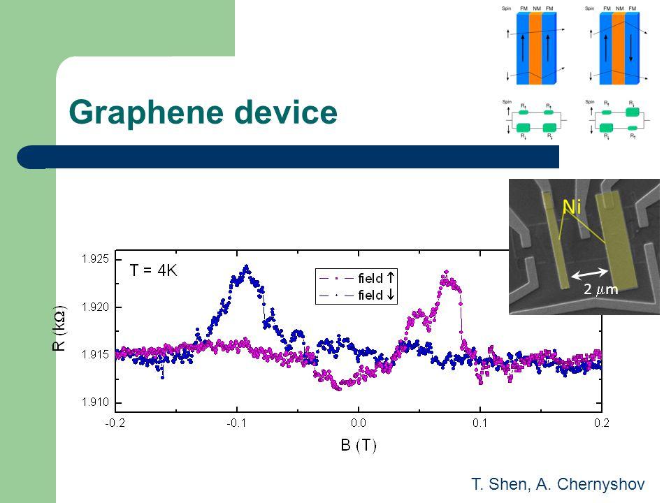 Graphene device T. Shen, A. Chernyshov 2 m Ni