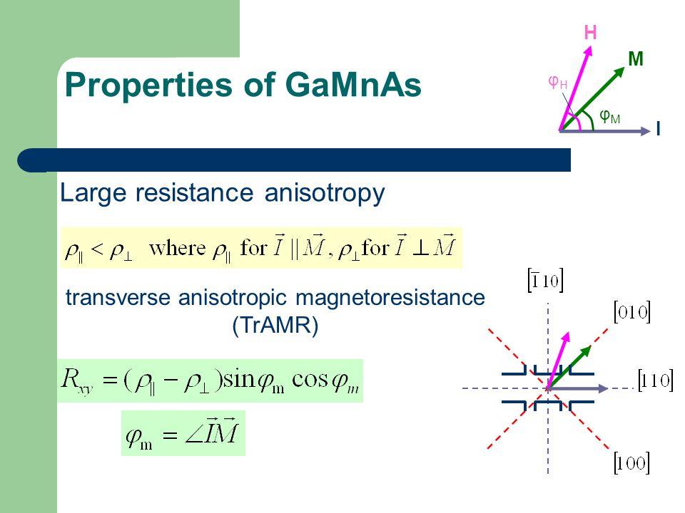 Large resistance anisotropy transverse anisotropic magnetoresistance (TrAMR) M I H φMφM φHφH