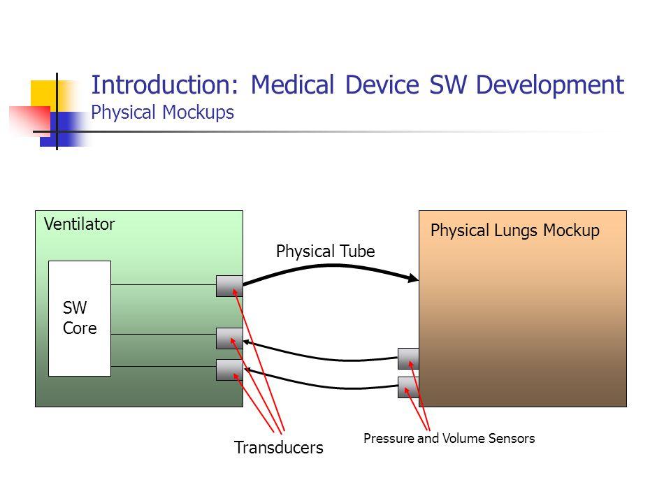 Introduction: Medical Device SW Development Digital Mockups Ventilator Digital Lungs Mockup SW Core Left Unconnected Digital Interface