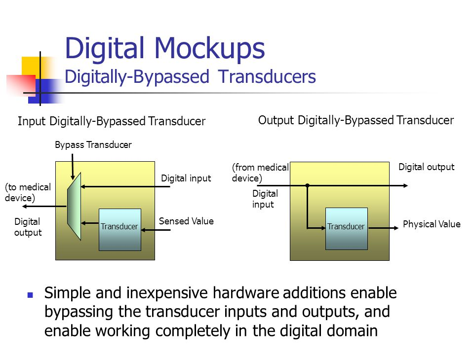 Digital Mockups Medical Device-Digital Mockup Synchronization Rate Synchronization: Dedicated Control/Synchronization Channel used to exchange connectivity information, sampling rates, and mockup execution speeds Step 1: On initial connection, digital connectivity handshake Step 2: Medical device sends required sampling rate Step 3: Medical device and Digital Mockup agree on execution speed (real time, 2X faster, etc) Step 4: Begin Execution Medical Device Digital Mockup Step 1 Step 2 Step 3 Step 4 All communication done on the bi-directional control/synchronization channel
