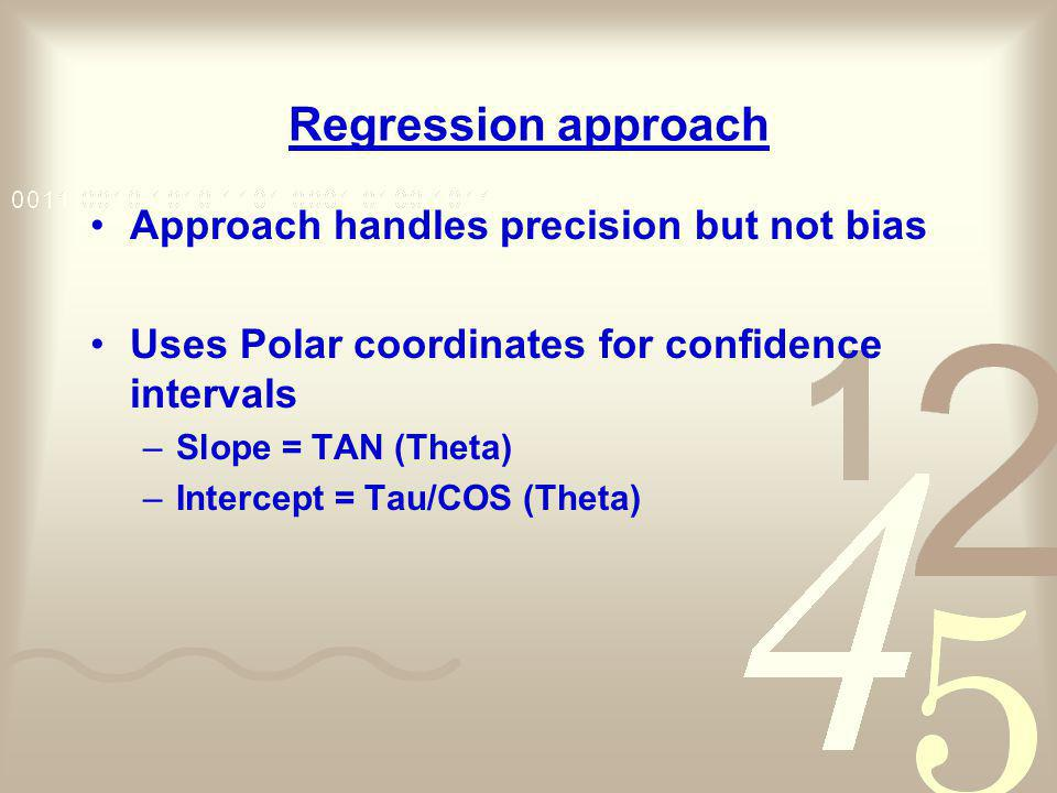 Regression approach Approach handles precision but not bias Uses Polar coordinates for confidence intervals –Slope = TAN (Theta) –Intercept = Tau/COS