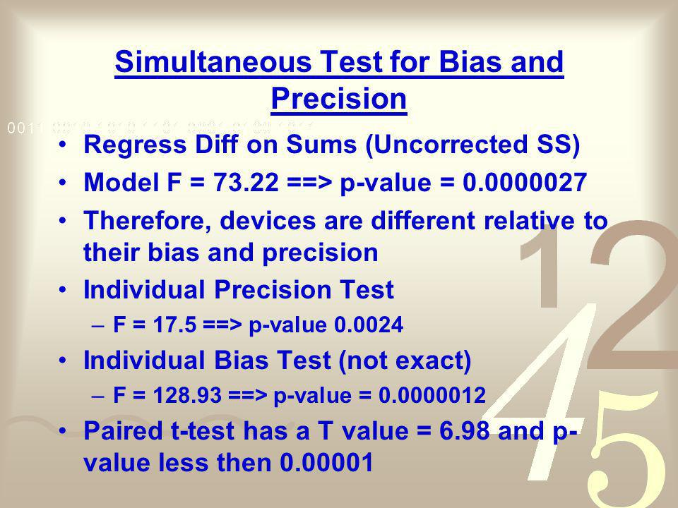 Simultaneous Test for Bias and Precision Regress Diff on Sums (Uncorrected SS) Model F = 73.22 ==> p-value = 0.0000027 Therefore, devices are differen