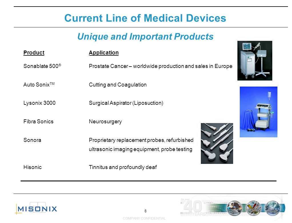 8 COMPANY CONFIDENTIAL Current Line of Medical Devices Unique and Important Products Product Application Sonablate 500 ® Prostate Cancer – worldwide p