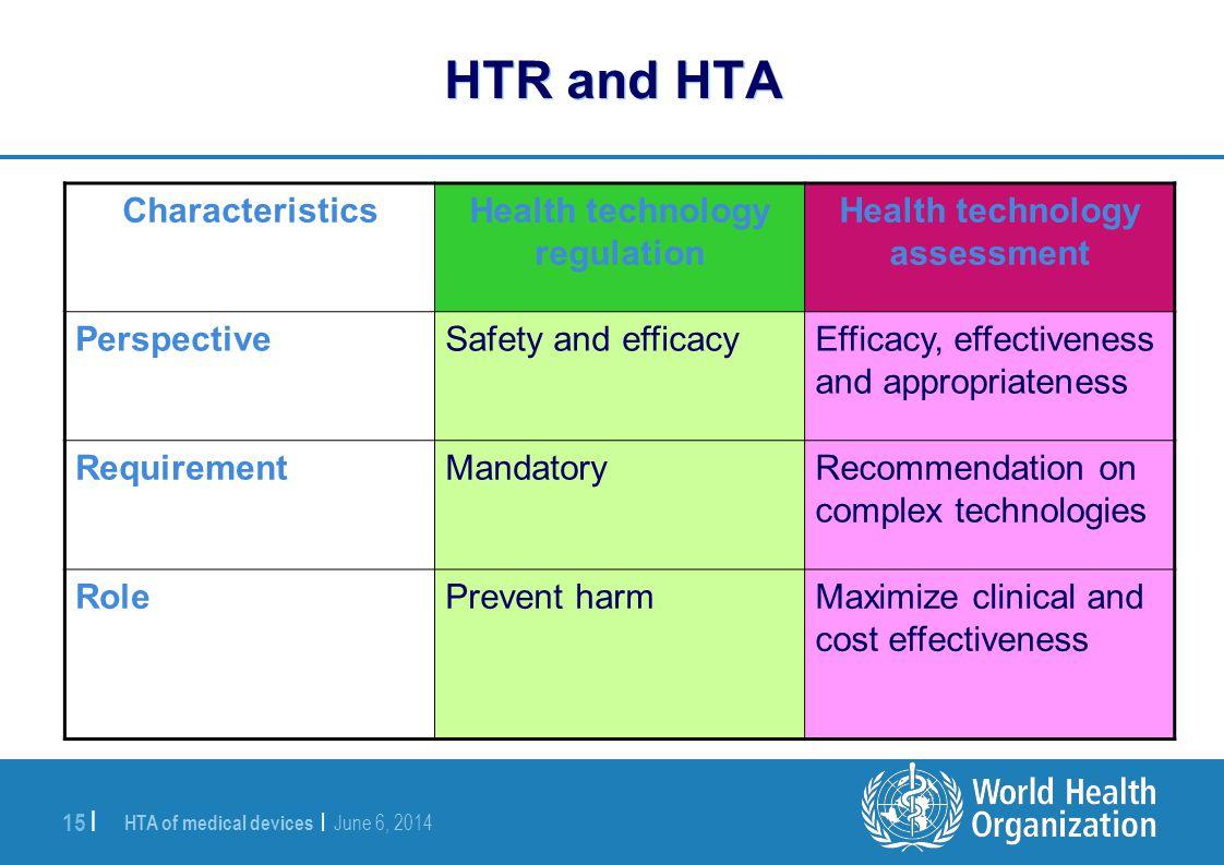 HTA of medical devices | June 6, 2014 15 | HTR and HTA Health technology assessment Health technology regulation Characteristics Efficacy, effectivene