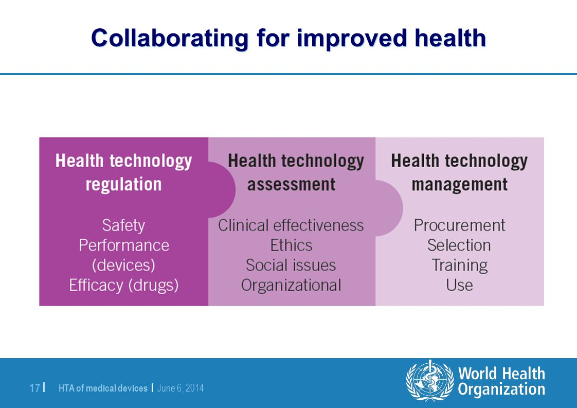 HTA of medical devices | June 6, 2014 17 | Collaborating for improved health