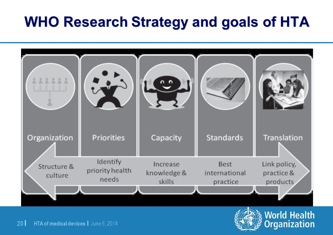 HTA of medical devices | June 6, 2014 20 | WHO Research Strategy and goals of HTA