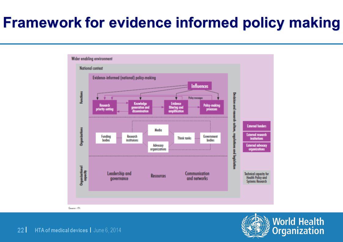HTA of medical devices | June 6, 2014 22 | Framework for evidence informed policy making