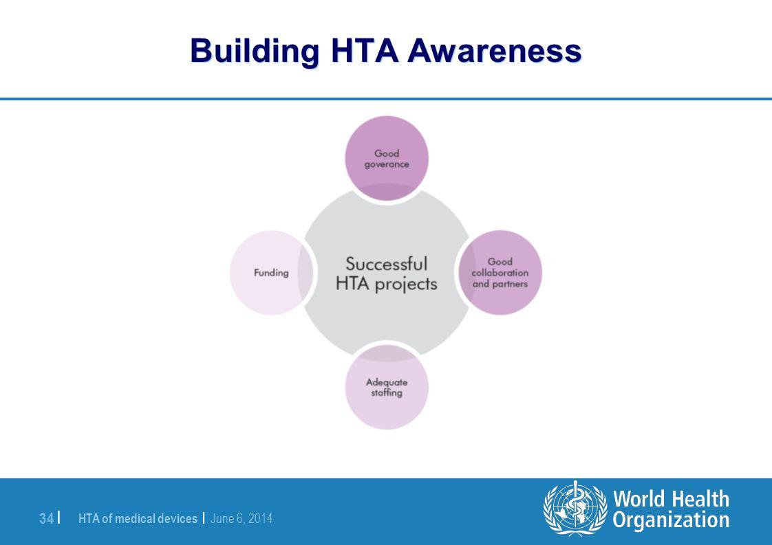 HTA of medical devices | June 6, 2014 34 | Building HTA Awareness