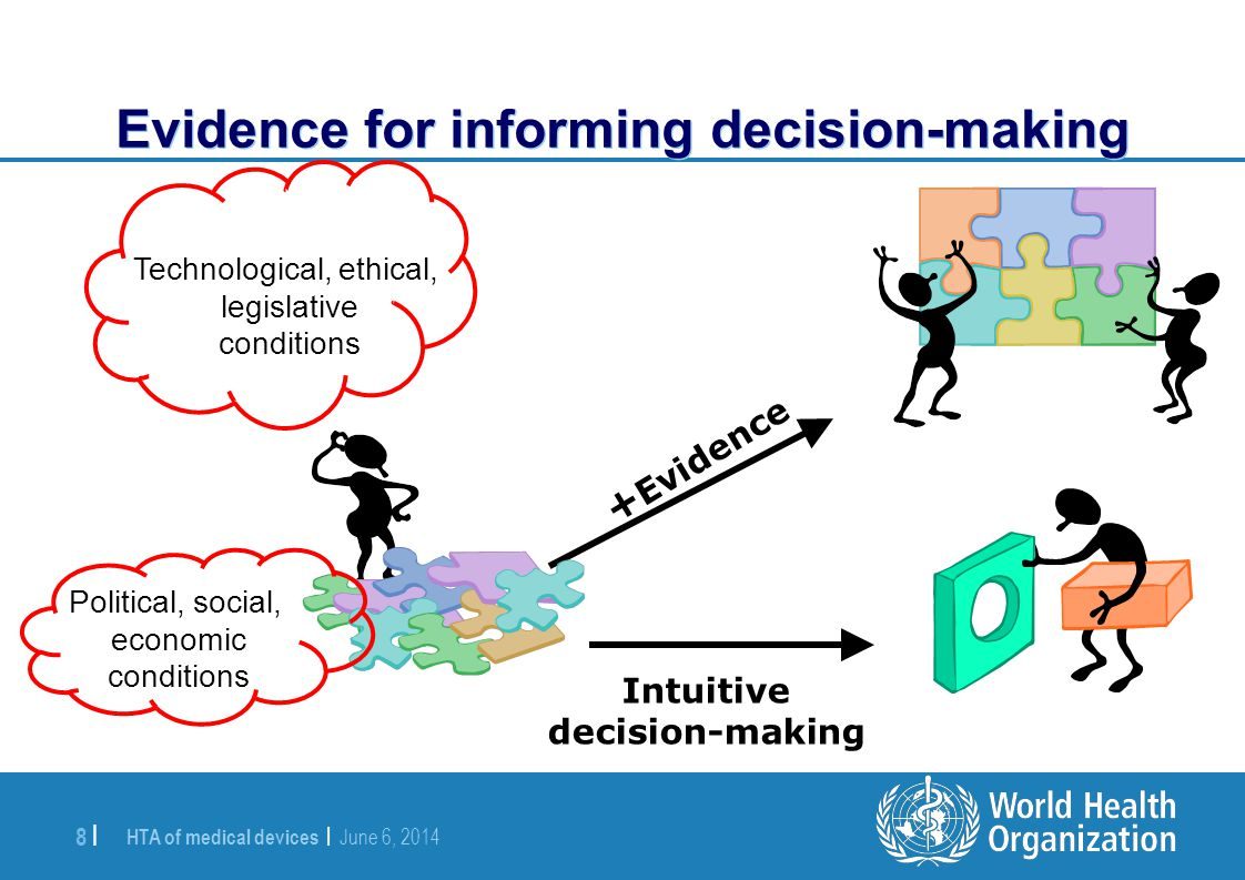 HTA of medical devices | June 6, 2014 8 | Evidence for informing decision-making Intuitive decision-making + Evidence Political, social, economic cond