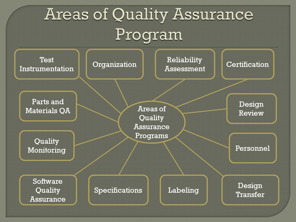 Areas of Quality Assurance Programs Test Instrumentation Reliability Assessment Organization Parts and Materials QA Quality Monitoring Software Quality Assurance LabelingSpecifications Design Transfer Personnel Design Review Certification