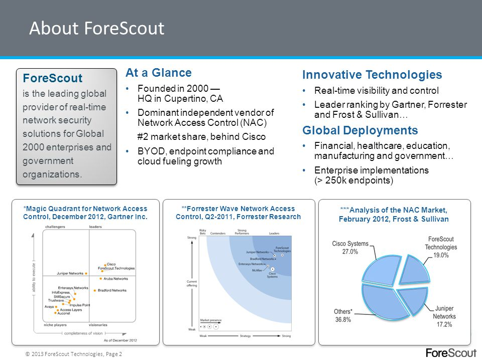 © 2013 ForeScout Technologies, Page 13 NAC+MDM Synergies: 1+1=3 Unify visibility, compliance and access control NAC focus is network MDM focus is mobile device MDM AloneNAC AloneNAC+MDM VisibilityFull info on managed only.
