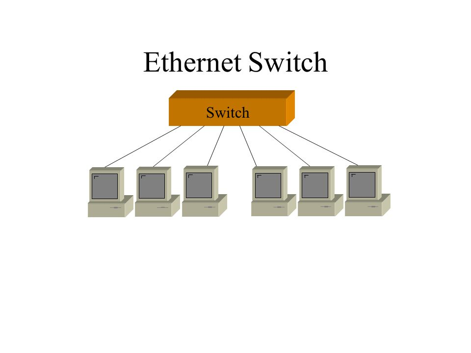 Ethernet Switch Switch
