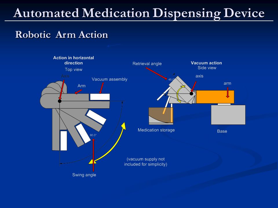 Automated Medication Dispensing Device Robotic Arm Action