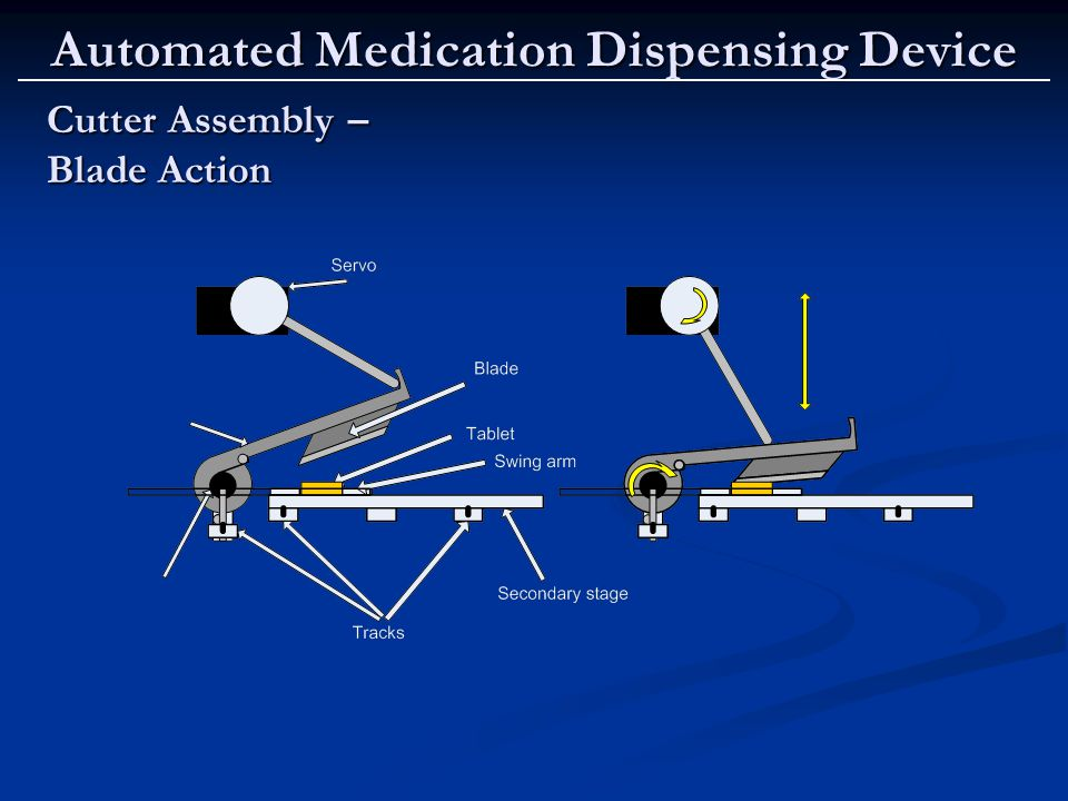 Automated Medication Dispensing Device Cutter Assembly – Blade Action