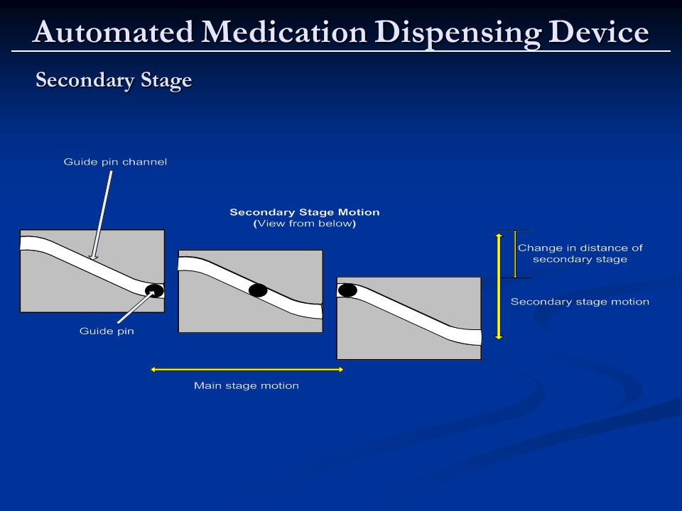 Automated Medication Dispensing Device Secondary Stage