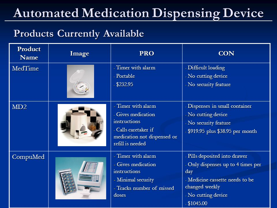 Automated Medication Dispensing Device Product Name ImagePROCON MedTime - Timer with alarm - Portable - $232.95 - Difficult loading - No cutting device - No security feature MD2 - Timer with alarm - Gives medication instructions - Calls caretaker if medication not dispensed or refill is needed - Dispenses in small container - No cutting device - No security feature - $919.95 plus $38.95 per month CompuMed - Timer with alarm - Gives medication instructions - Minimal security - Tracks number of missed doses - Pills deposited into drawer - Only dispenses up to 4 times per day - Medicine cassette needs to be changed weekly - No cutting device - $1045.00 Products Currently Available Products Currently Available