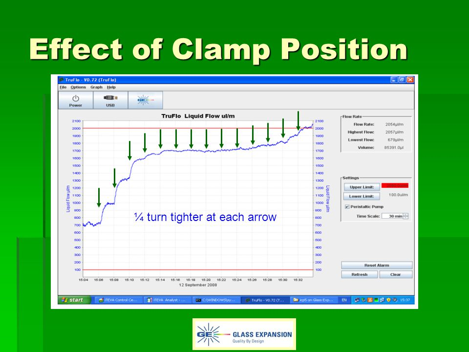 Effect of Clamp Position ¼ turn tighter at each arrow