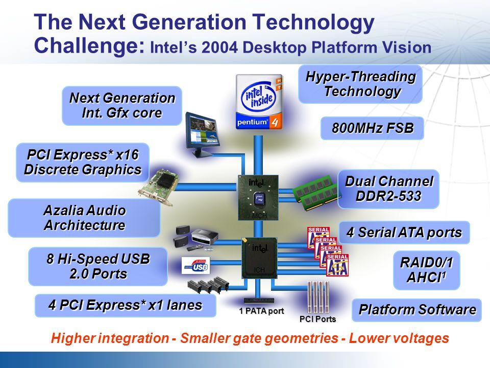 The Next Generation Technology Challenge: Intels 2004 Desktop Platform Vision GMCH 1 PATA port Next Generation Int. Gfx core PCI Express* x16 Discrete