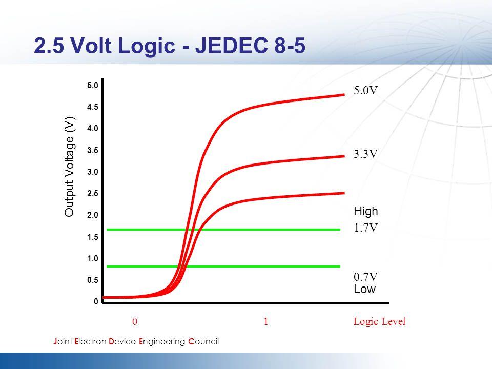 2.5 Volt Logic - JEDEC 8-5 5.0 4.5 4.0 3.5 3.0 2.5 2.0 1.5 1.0 0.5 0 Output Voltage (V) High Low 1.7V 0.7V 0 1 Logic Level 5.0V 3.3V J oint E lectron