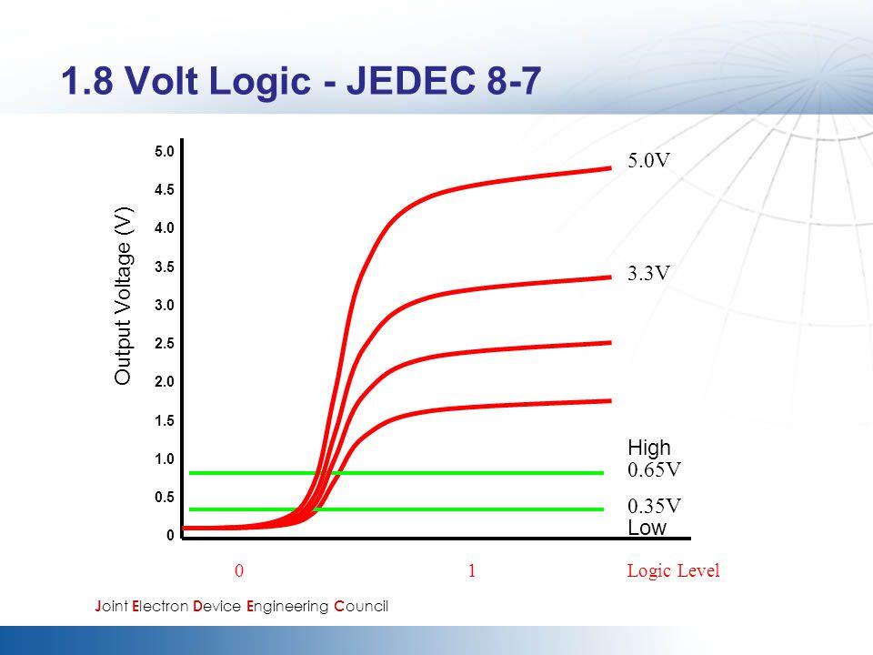 1.8 Volt Logic - JEDEC 8-7 5.0 4.5 4.0 3.5 3.0 2.5 2.0 1.5 1.0 0.5 0 Output Voltage (V) 0 1 Logic Level High Low 0.65V 0.35V 5.0V 3.3V J oint E lectro