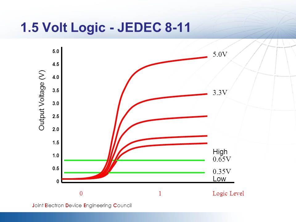 1.5 Volt Logic - JEDEC 8-11 5.0 4.5 4.0 3.5 3.0 2.5 2.0 1.5 1.0 0.5 0 Output Voltage (V) 0 1 Logic Level High Low 0.65V 0.35V 5.0V 3.3V J oint E lectr