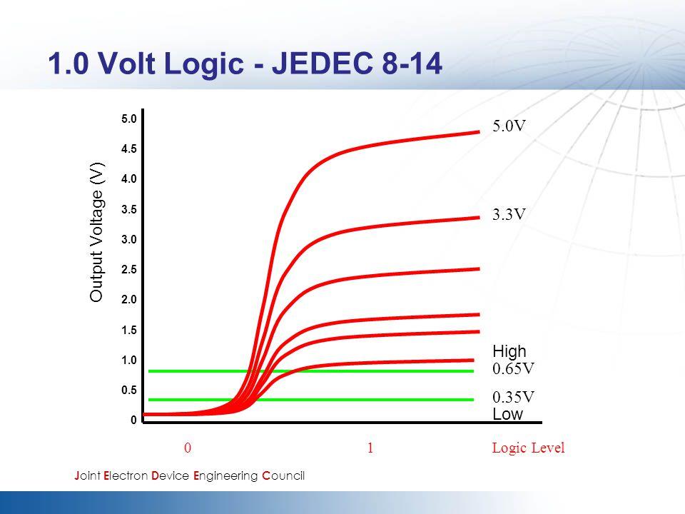 1.0 Volt Logic - JEDEC 8-14 5.0 4.5 4.0 3.5 3.0 2.5 2.0 1.5 1.0 0.5 0 Output Voltage (V) High Low 0.65V 0.35V 0 1 Logic Level 5.0V 3.3V J oint E lectr