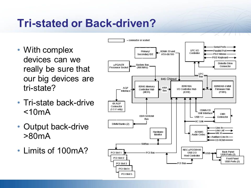 Tri-stated or Back-driven? With complex devices can we really be sure that our big devices are tri-state? Tri-state back-drive <10mA Output back-drive