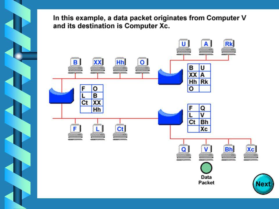 How do bridges filter network traffic?