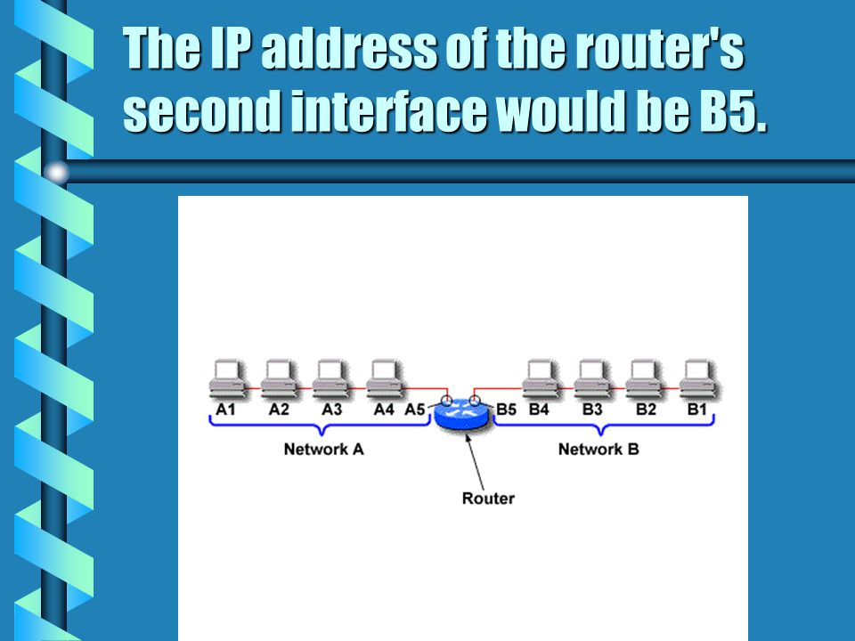 The port where a router connects to network A would have an IP address of A5.