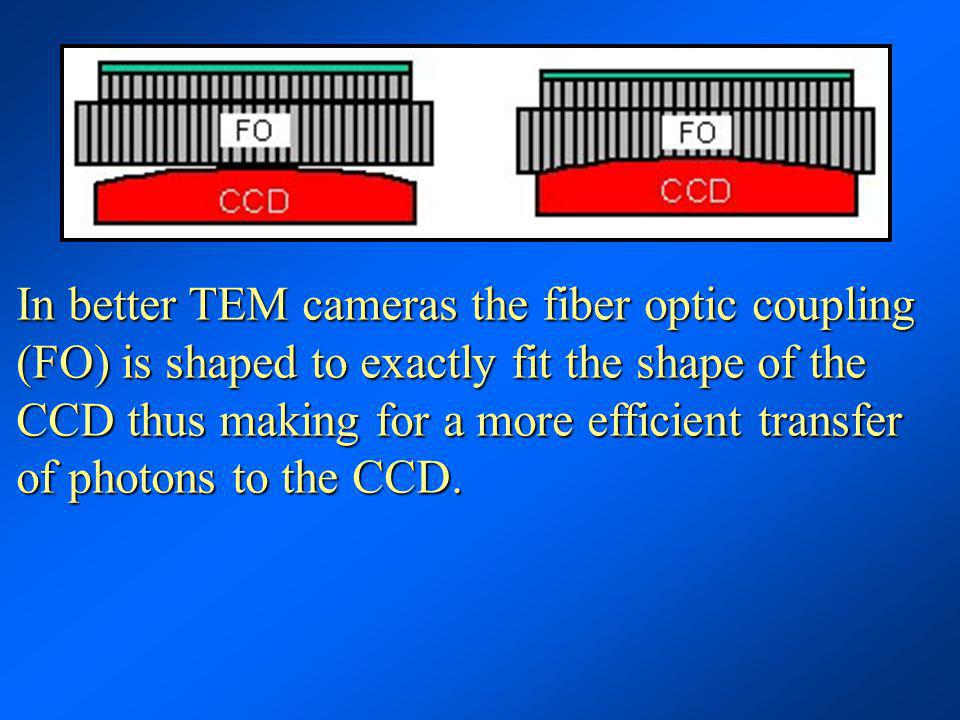 In better TEM cameras the fiber optic coupling (FO) is shaped to exactly fit the shape of the CCD thus making for a more efficient transfer of photons