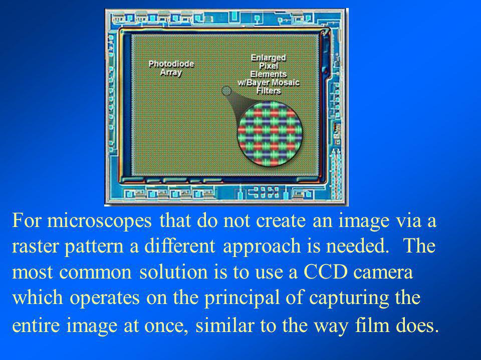 For microscopes that do not create an image via a raster pattern a different approach is needed. The most common solution is to use a CCD camera which