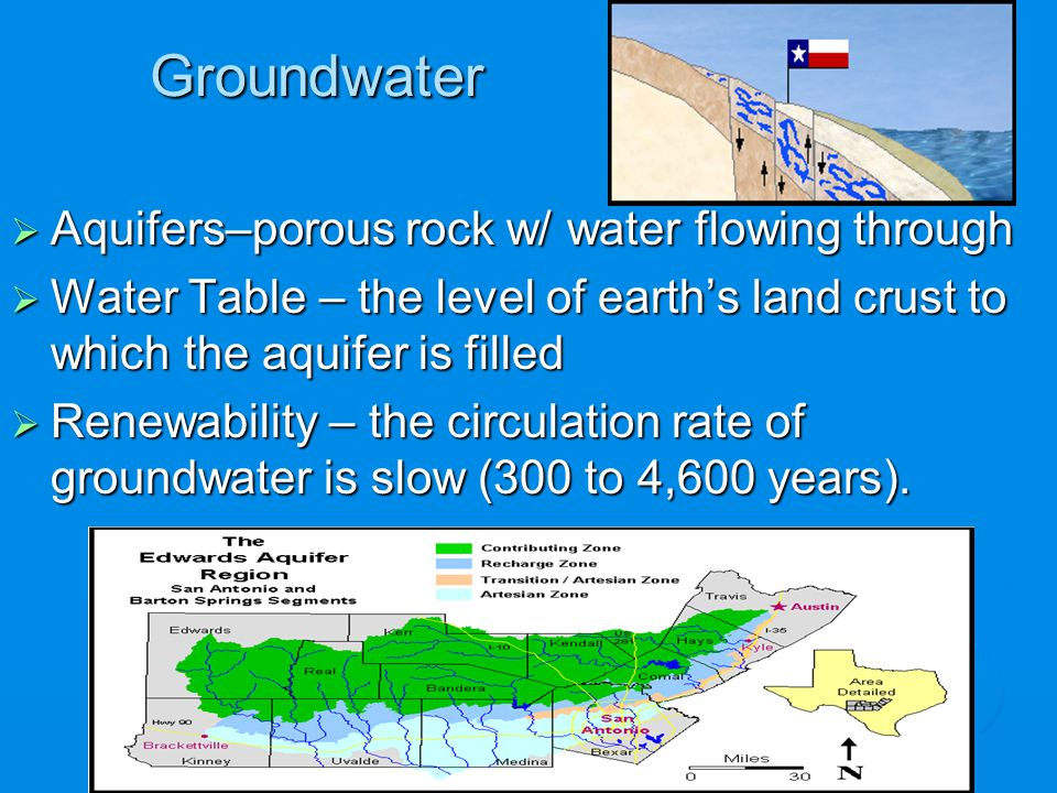 Groundwater Aquifers–porous rock w/ water flowing through Aquifers–porous rock w/ water flowing through Water Table – the level of earths land crust t