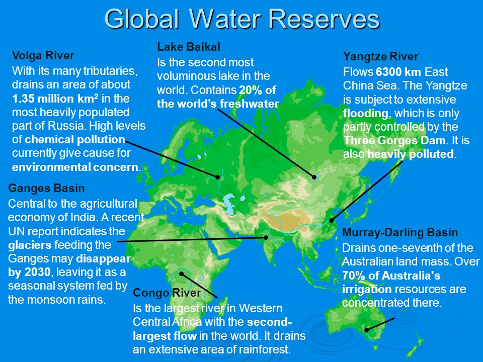 Global Water Reserves Volga River With its many tributaries, drains an area of about 1.35 million km 2 in the most heavily populated part of Russia. H
