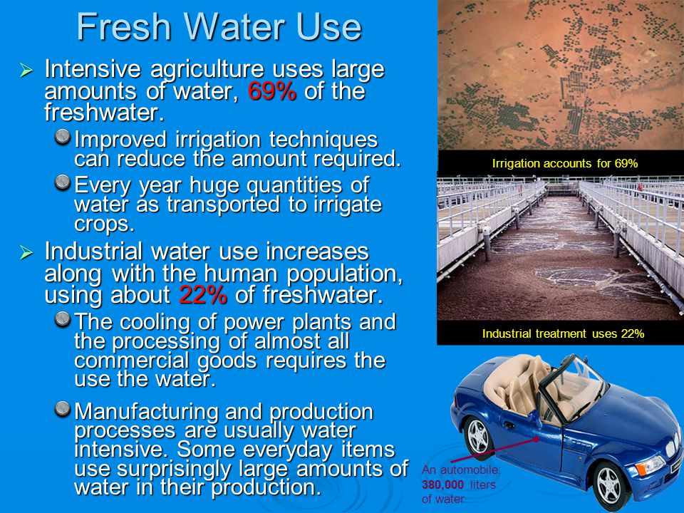 Fresh Water Use Intensive agriculture uses large amounts of water, 69% of the freshwater. Intensive agriculture uses large amounts of water, 69% of th