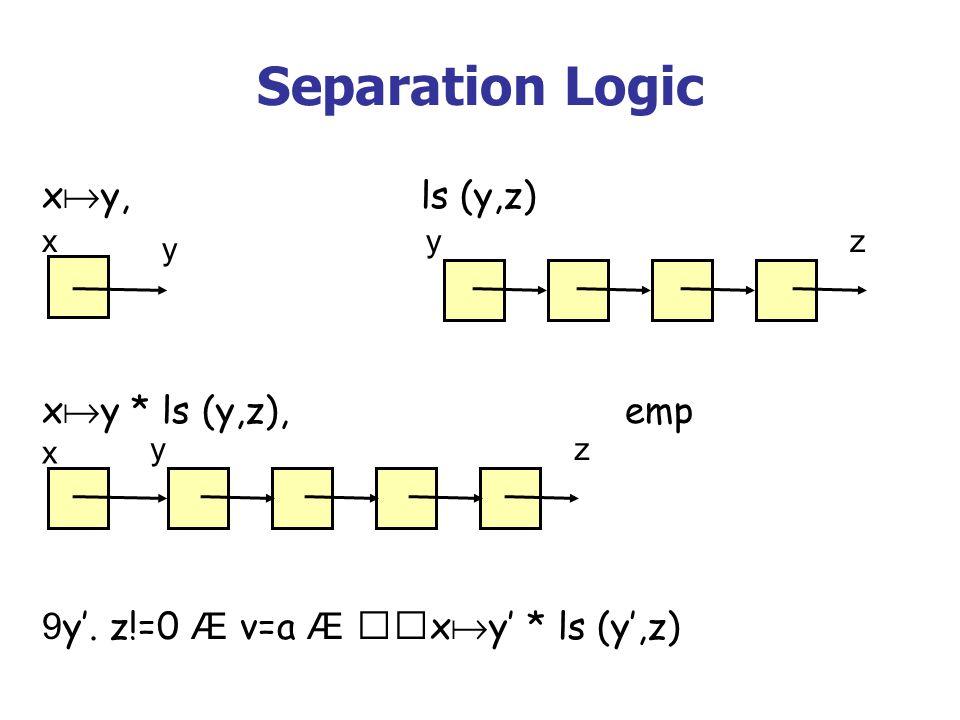 Separation Logic x y, ls (y,z) x y * ls (y,z), emp 9 y. z!=0 Æ v=a Æ x y * ls (y,z) x y yz yz x