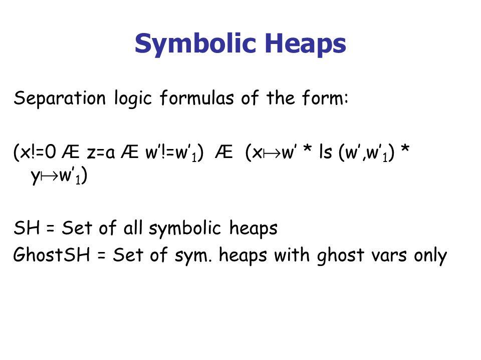 Symbolic Heaps Separation logic formulas of the form: (x!=0 Æ z=a Æ w!=w 1 ) Æ (x w * ls (w,w 1 ) * y w 1 ) SH = Set of all symbolic heaps GhostSH = S