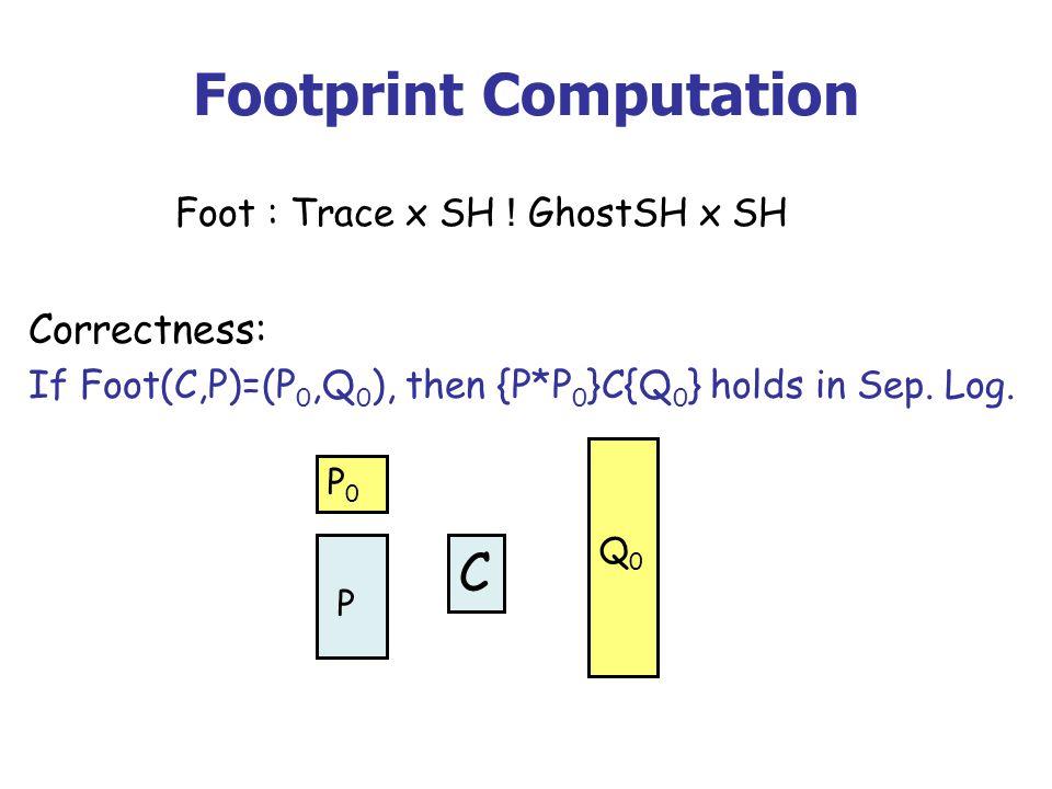 Footprint Computation Foot : Trace x SH ! GhostSH x SH Correctness: If Foot(C,P)=(P 0,Q 0 ), then {P*P 0 }C{Q 0 } holds in Sep. Log. Q0Q0 P P0P0 C