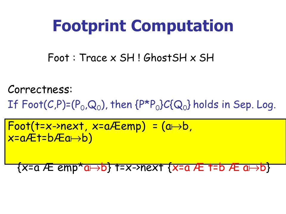 Footprint Computation Foot : Trace x SH ! GhostSH x SH Correctness: If Foot(C,P)=(P 0,Q 0 ), then {P*P 0 }C{Q 0 } holds in Sep. Log. Foot(t=x->next, x
