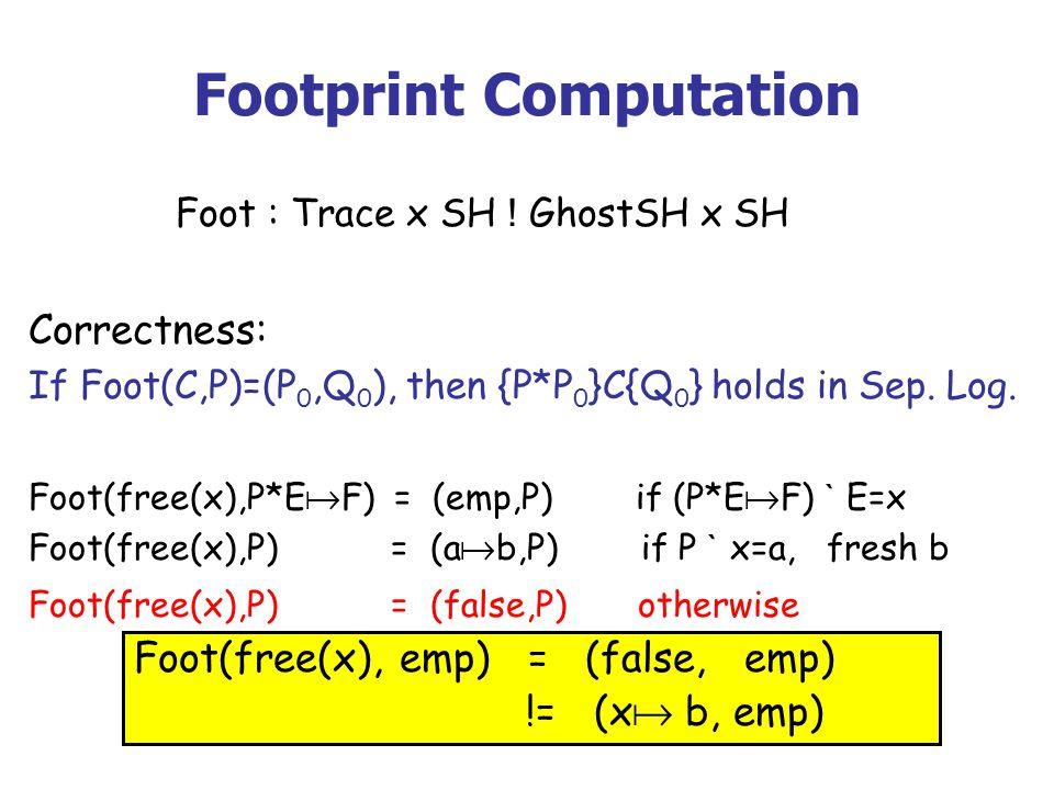 Footprint Computation Foot : Trace x SH ! GhostSH x SH Correctness: If Foot(C,P)=(P 0,Q 0 ), then {P*P 0 }C{Q 0 } holds in Sep. Log. Foot(free(x),P*E