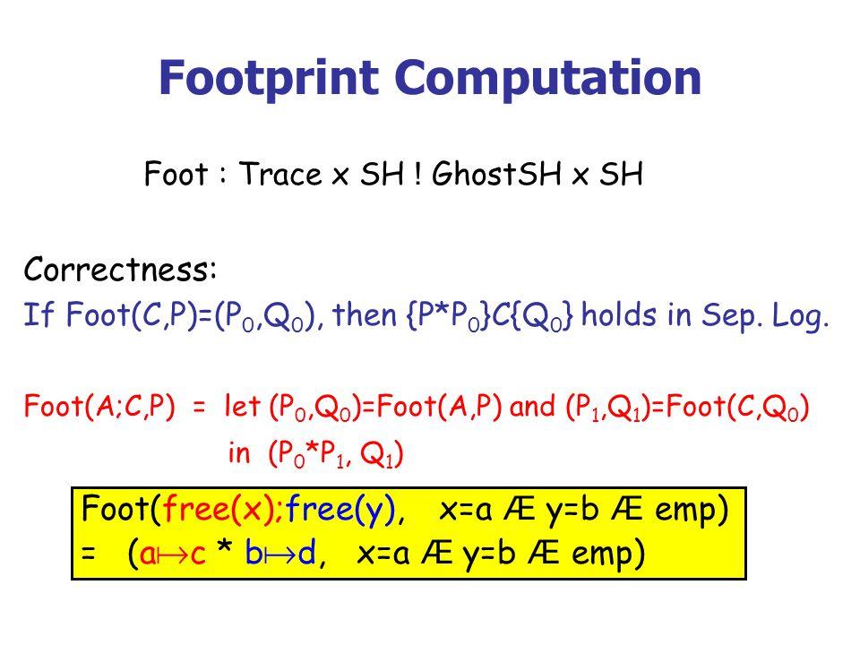 Footprint Computation Foot : Trace x SH ! GhostSH x SH Correctness: If Foot(C,P)=(P 0,Q 0 ), then {P*P 0 }C{Q 0 } holds in Sep. Log. Foot(A;C,P) = let