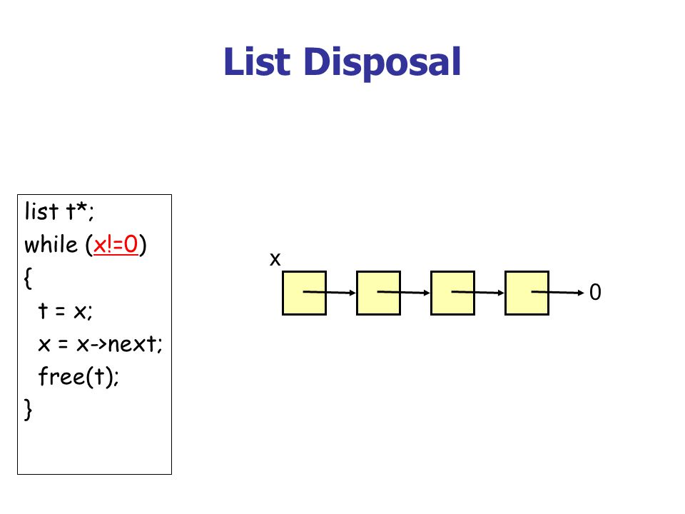 List Disposal list t*; while (x!=0) { t = x; x = x->next; free(t); } x 0