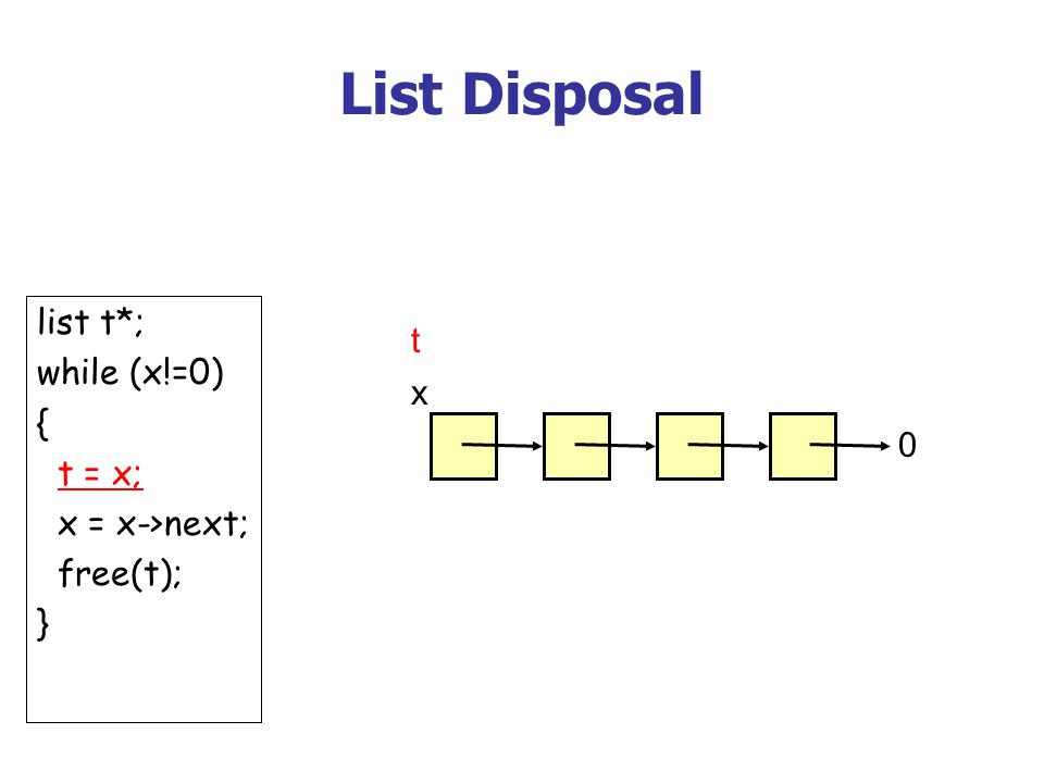 List Disposal list t*; while (x!=0) { t = x; x = x->next; free(t); } x 0 t