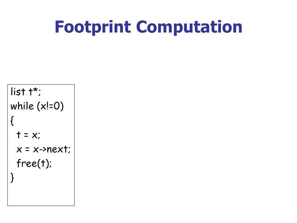 Footprint Computation list t*; while (x!=0) { t = x; x = x->next; free(t); }
