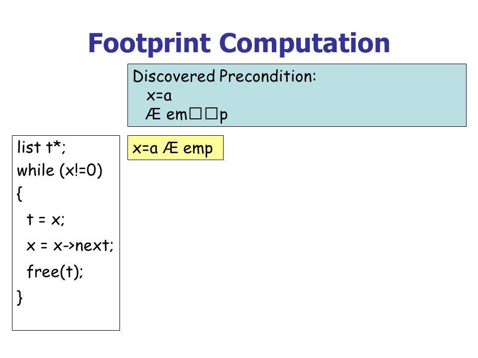Footprint Computation list t*; while (x!=0) { t = x; x = x->next; free(t); } Discovered Precondition: x=a Æ emp x=a Æ emp