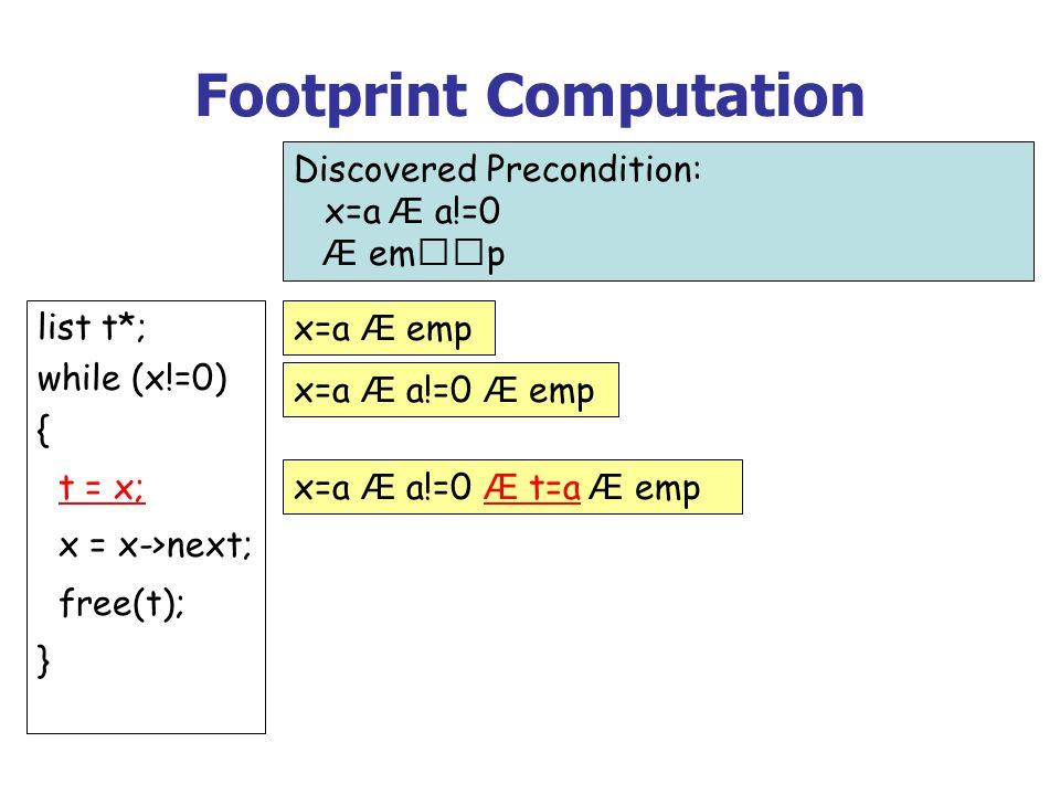Footprint Computation list t*; while (x!=0) { t = x; x = x->next; free(t); } Discovered Precondition: x=a Æ a!=0 Æ emp x=a Æ emp x=a Æ a!=0 Æ emp x=a