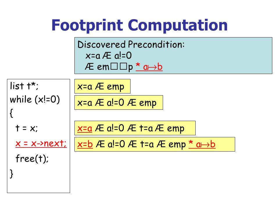 Footprint Computation list t*; while (x!=0) { t = x; x = x->next; free(t); } Discovered Precondition: x=a Æ a!=0 Æ emp * a b x=a Æ emp x=a Æ a!=0 Æ em